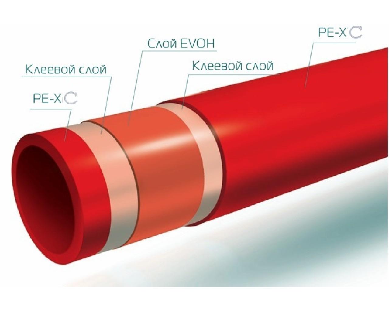 Трубы из сшитого полиэтилена valtec pex-evoh отзывы